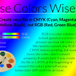 Graphic explaining CMYK and RGB color schemes
